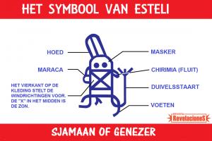 stedenband-delft-esteli-uitleg-sjamaan-symbool